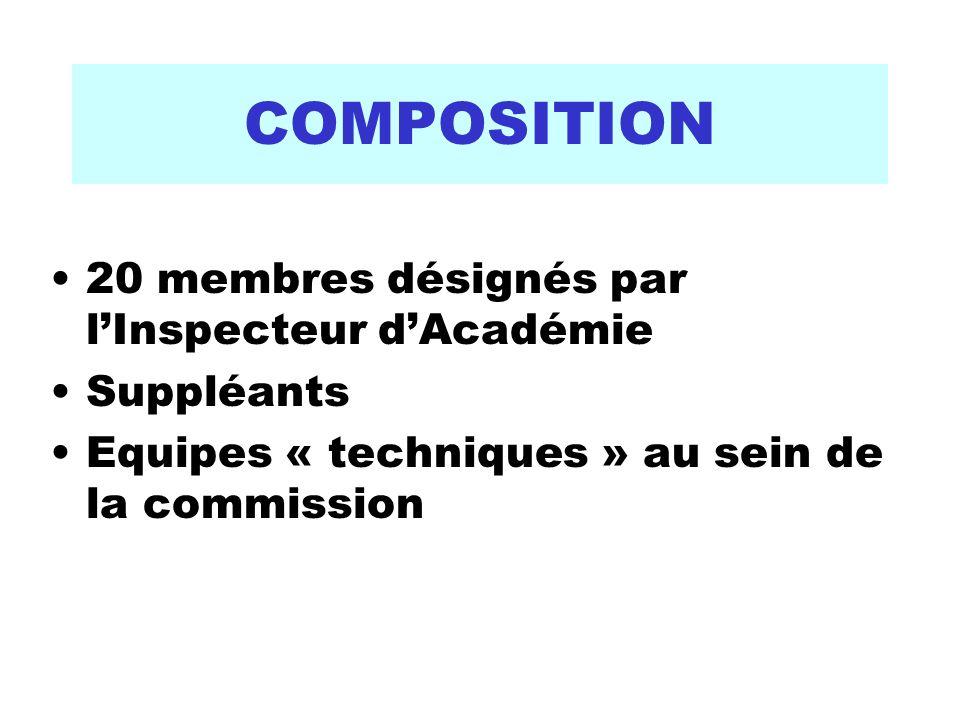 COMPOSITION 20 membres désignés par lInspecteur dAcadémie Suppléants Equipes « techniques » au sein de la commission