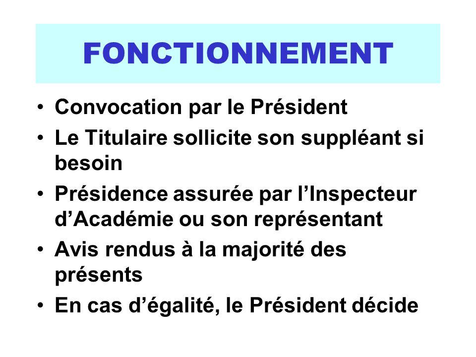 FONCTIONNEMENT Convocation par le Président Le Titulaire sollicite son suppléant si besoin Présidence assurée par lInspecteur dAcadémie ou son représentant Avis rendus à la majorité des présents En cas dégalité, le Président décide