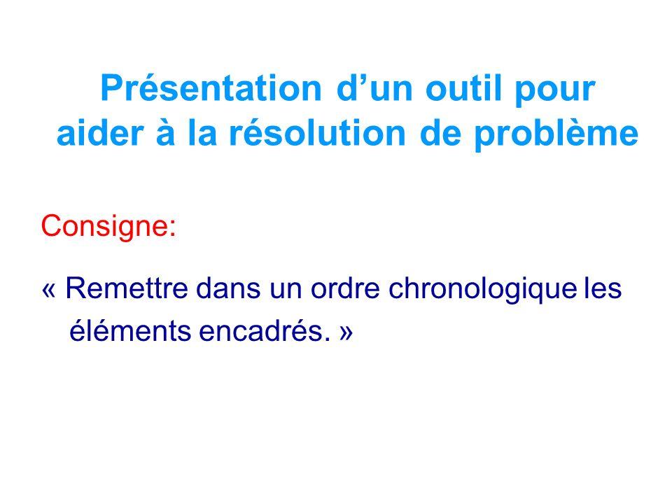 Présentation dun outil pour aider à la résolution de problème Consigne: « Remettre dans un ordre chronologique les éléments encadrés.