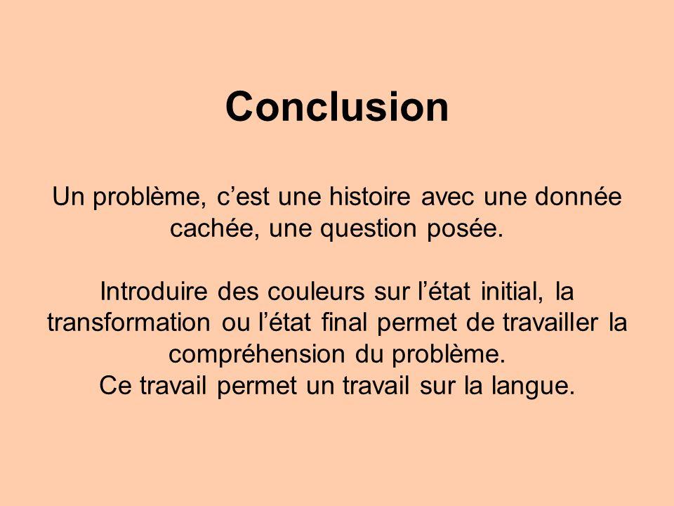 Conclusion Un problème, cest une histoire avec une donnée cachée, une question posée.