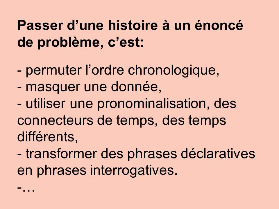 Passer dune histoire à un énoncé de problème, cest: - permuter lordre chronologique, - masquer une donnée, - utiliser une pronominalisation, des connecteurs de temps, des temps différents, - transformer des phrases déclaratives en phrases interrogatives.