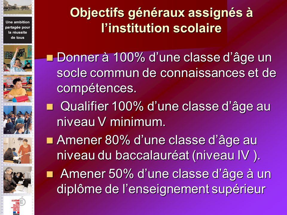 Donner à 100% dune classe dâge un socle commun de connaissances et de compétences.