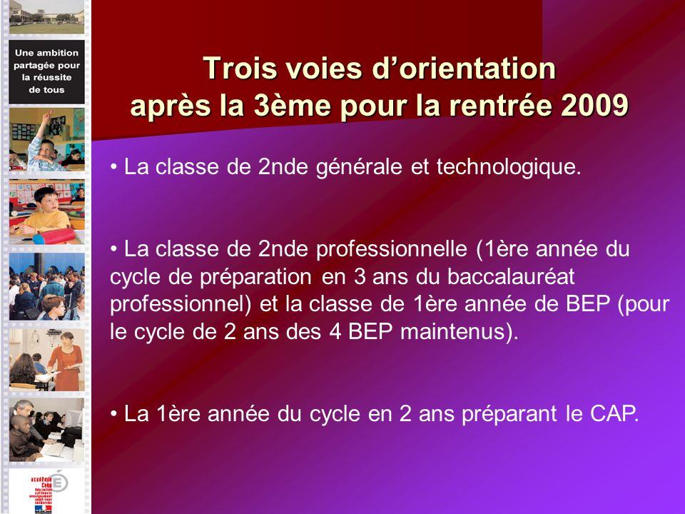 Trois voies dorientation après la 3ème pour la rentrée 2009 La classe de 2nde générale et technologique.