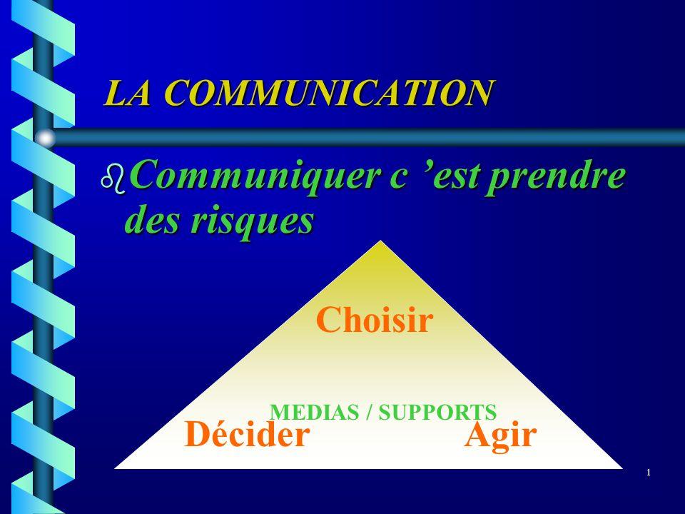 MEDIAS / SUPPORTS LA COMMUNICATION LA COMMUNICATION b Communiquer c est prendre des risques 1 DéciderAgir Choisir