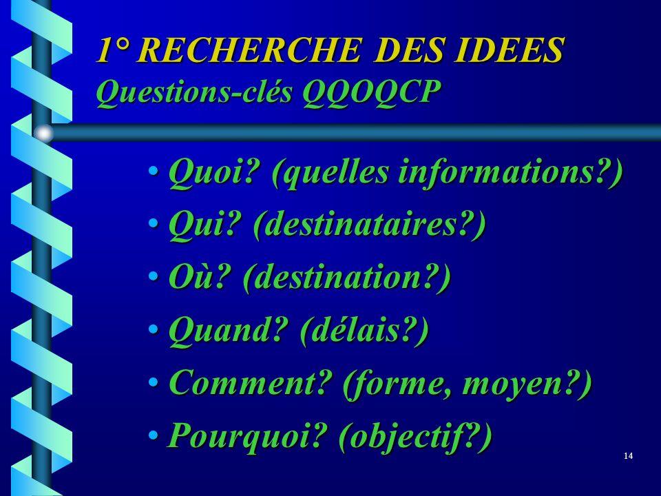 1° RECHERCHE DES IDEES Questions-clés QQOQCP Quoi? (quelles informations?)Quoi? (quelles informations?) Qui? (destinataires?)Qui? (destinataires?) Où?