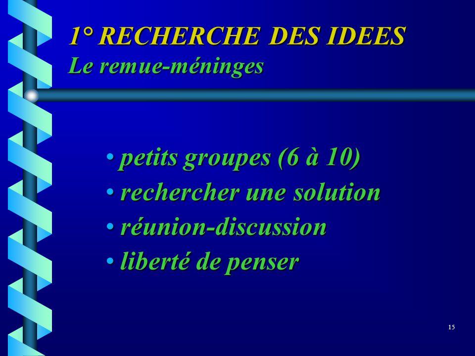 1° RECHERCHE DES IDEES Le remue-méninges petits groupes (6 à 10)petits groupes (6 à 10) rechercher une solutionrechercher une solution réunion-discuss