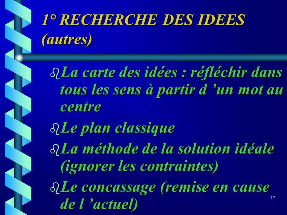 1° RECHERCHE DES IDEES (autres) b La carte des idées : réfléchir dans tous les sens à partir d un mot au centre b Le plan classique b La méthode de la