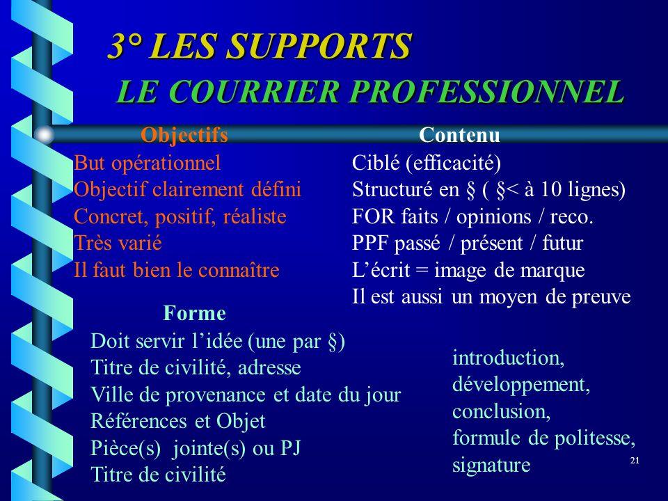 3° LES SUPPORTS LE COURRIER PROFESSIONNEL 21 But opérationnel Objectif clairement défini Concret, positif, réaliste Très varié Il faut bien le connaît