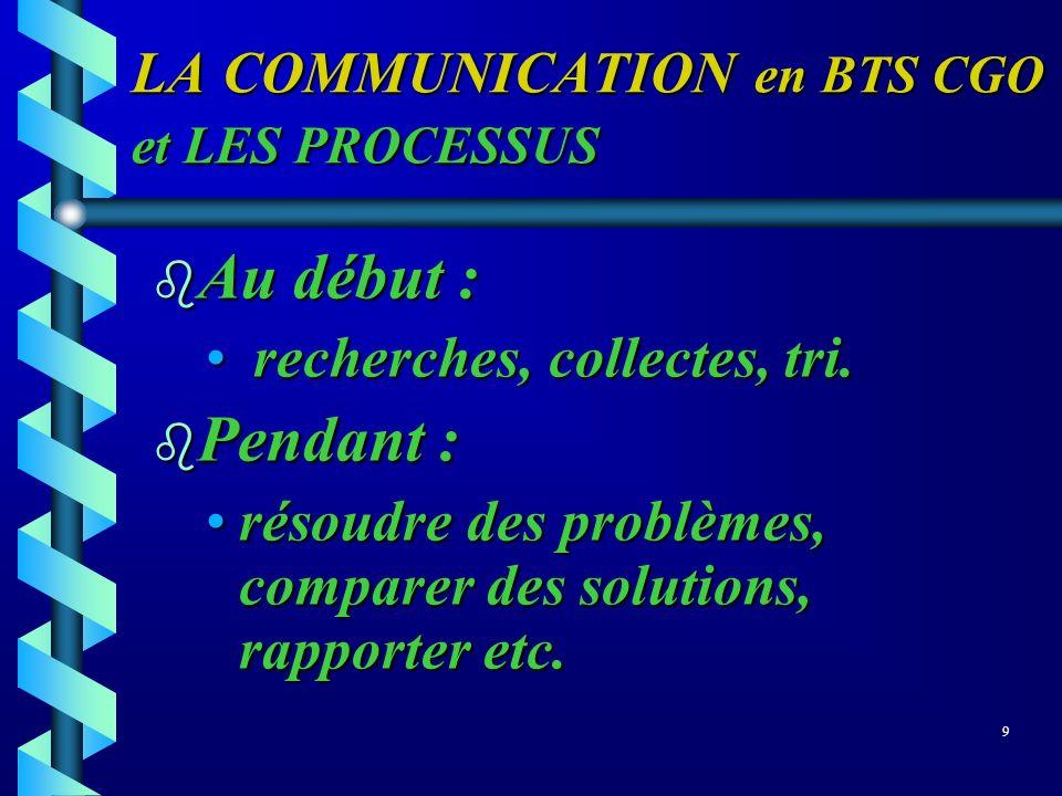 LA COMMUNICATION en BTS CGO et LES PROCESSUS LA COMMUNICATION en BTS CGO et LES PROCESSUS b Au début : recherches, collectes, tri. recherches, collect
