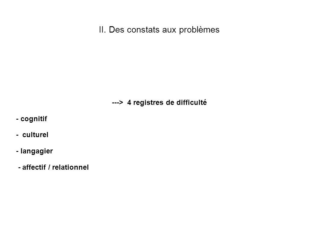 II. Des constats aux problèmes ---> 4 registres de difficulté - cognitif - culturel - langagier - affectif / relationnel