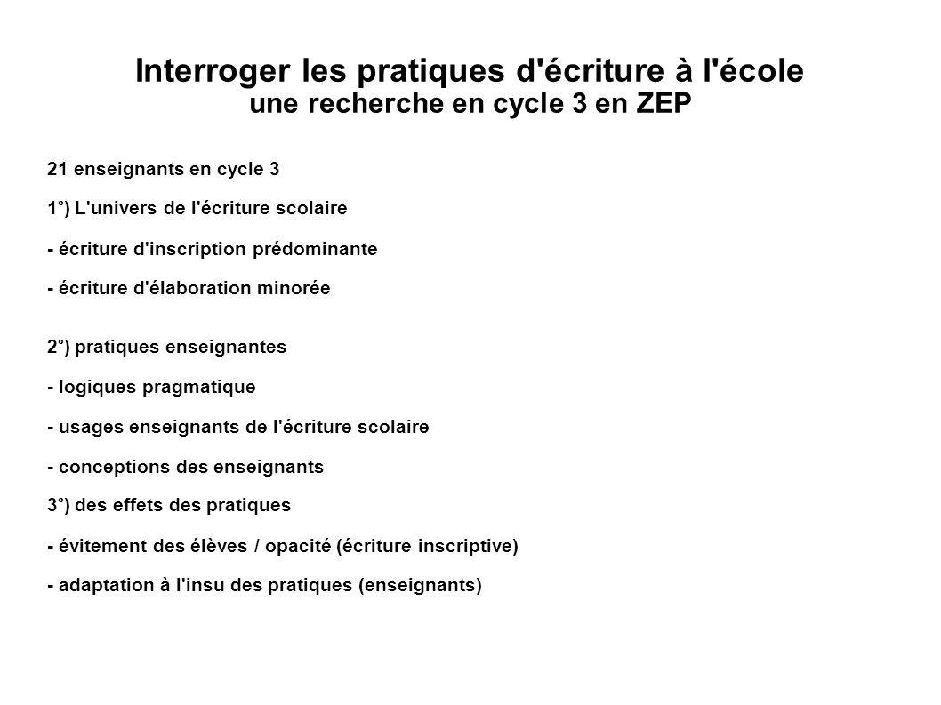 Interroger les pratiques d'écriture à l'école une recherche en cycle 3 en ZEP 21 enseignants en cycle 3 1°) L'univers de l'écriture scolaire - écritur