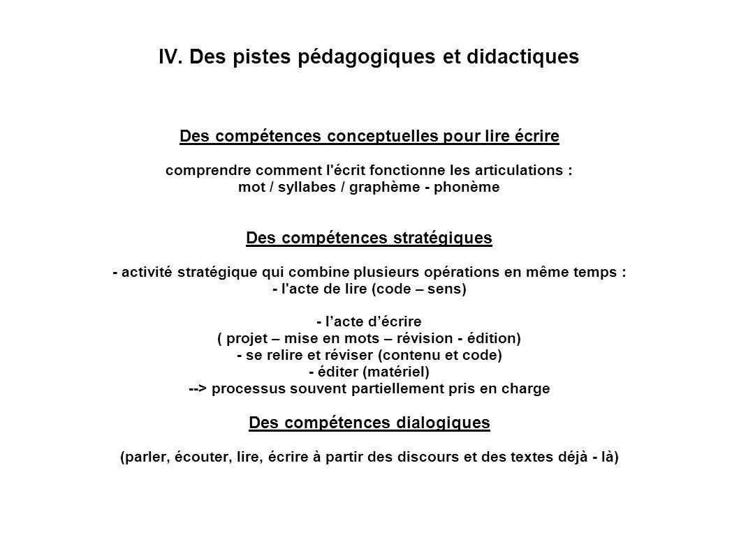 IV. Des pistes pédagogiques et didactiques Des compétences conceptuelles pour lire écrire comprendre comment l'écrit fonctionne les articulations : mo