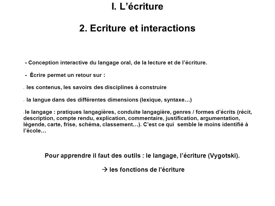 I. Lécriture 2. Ecriture et interactions - Conception interactive du langage oral, de la lecture et de lécriture. - Écrire permet un retour sur : - le