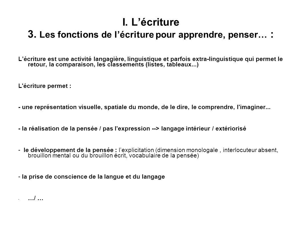 I. Lécriture 3. Les fonctions de lécriture pour apprendre, penser… : Lécriture est une activité langagière, linguistique et parfois extra-linguistique