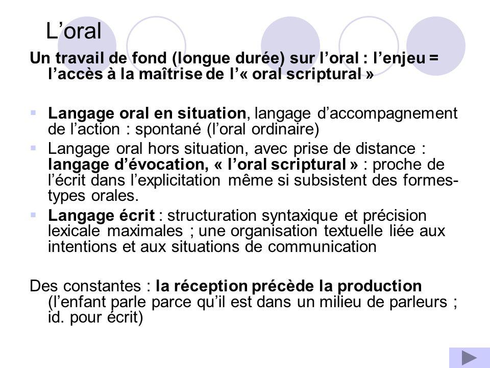 Loral Un travail de fond (longue durée) sur loral : lenjeu = laccès à la maîtrise de l« oral scriptural » Langage oral en situation, langage daccompag