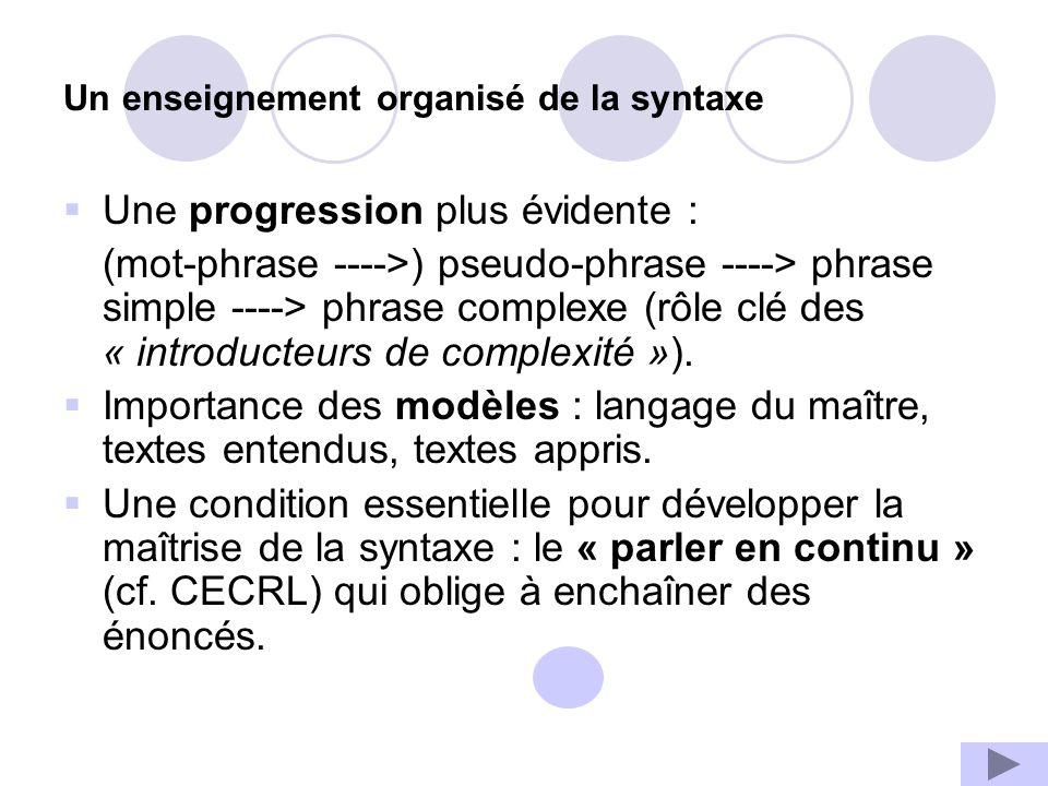 Un enseignement organisé de la syntaxe Une progression plus évidente : (mot-phrase ---->) pseudo-phrase ----> phrase simple ----> phrase complexe (rôle clé des « introducteurs de complexité »).