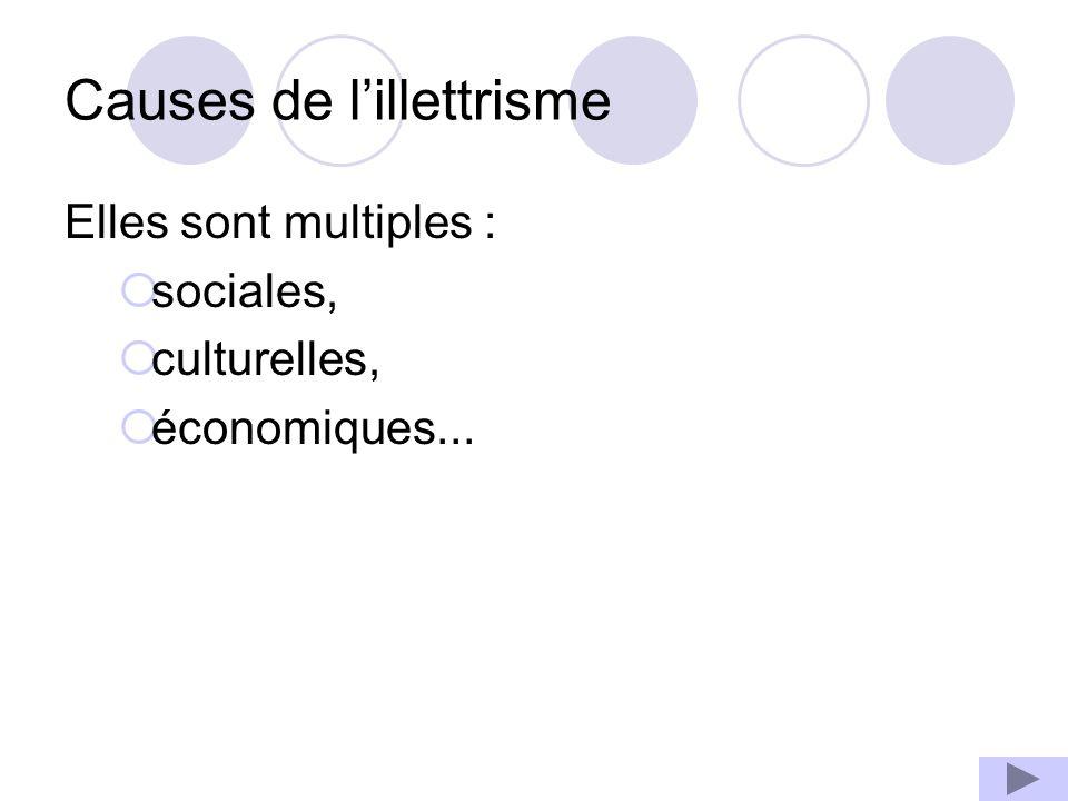 Causes de lillettrisme Elles sont multiples : sociales, culturelles, économiques...
