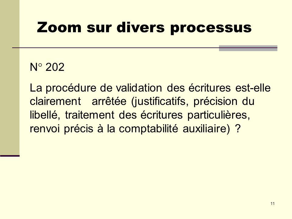 11 N° 202 La procédure de validation des écritures est-elle clairement arrêtée (justificatifs, précision du libellé, traitement des écritures particul
