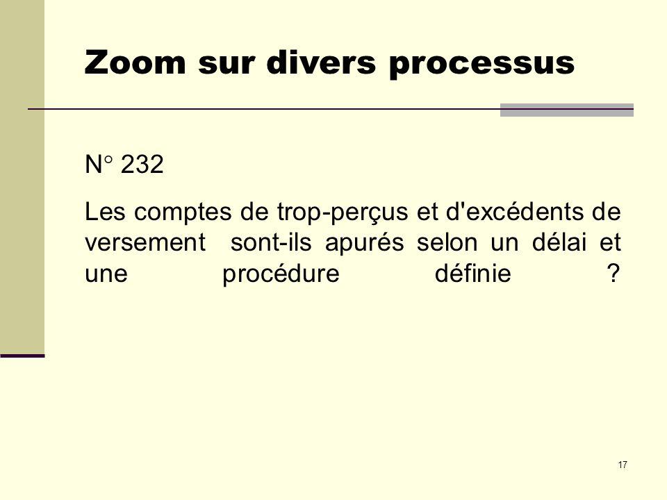 17 N° 232 Les comptes de trop-perçus et d'excédents de versement sont-ils apurés selon un délai et une procédure définie ? Zoom sur divers processus