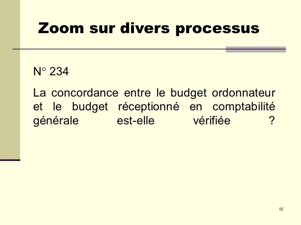 18 N° 234 La concordance entre le budget ordonnateur et le budget réceptionné en comptabilité générale est-elle vérifiée ? Zoom sur divers processus