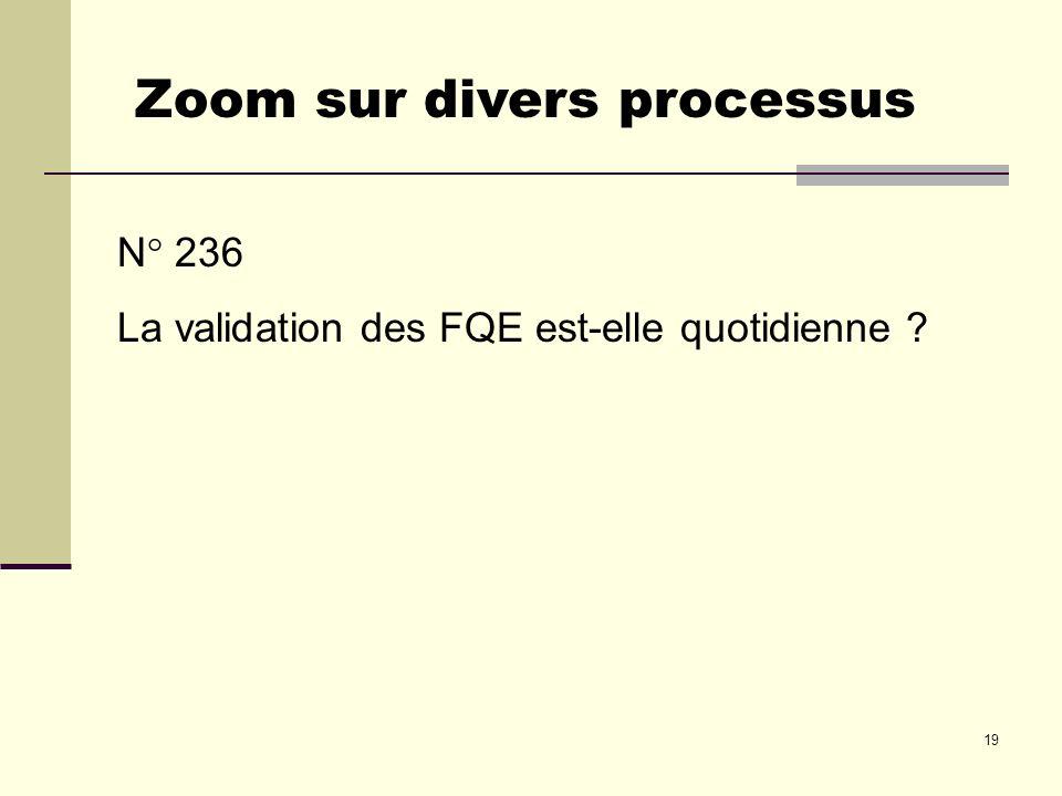 19 N° 236 La validation des FQE est-elle quotidienne ? Zoom sur divers processus