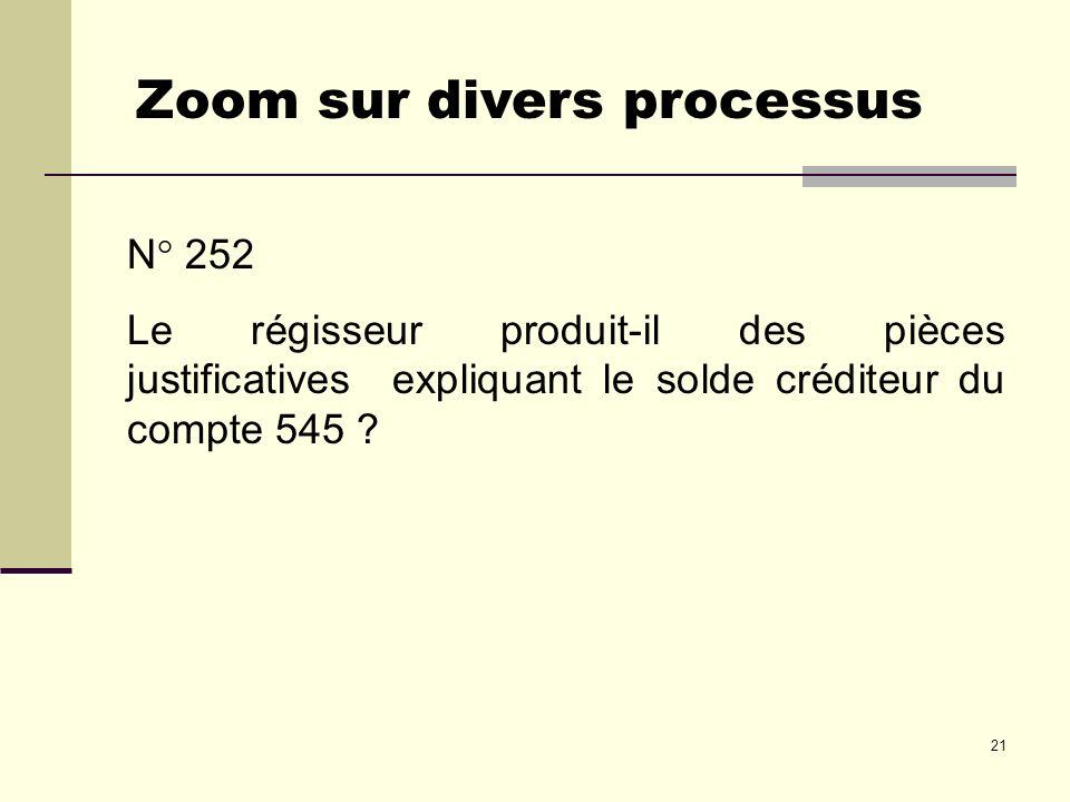 21 N° 252 Le régisseur produit-il des pièces justificatives expliquant le solde créditeur du compte 545 ? Zoom sur divers processus