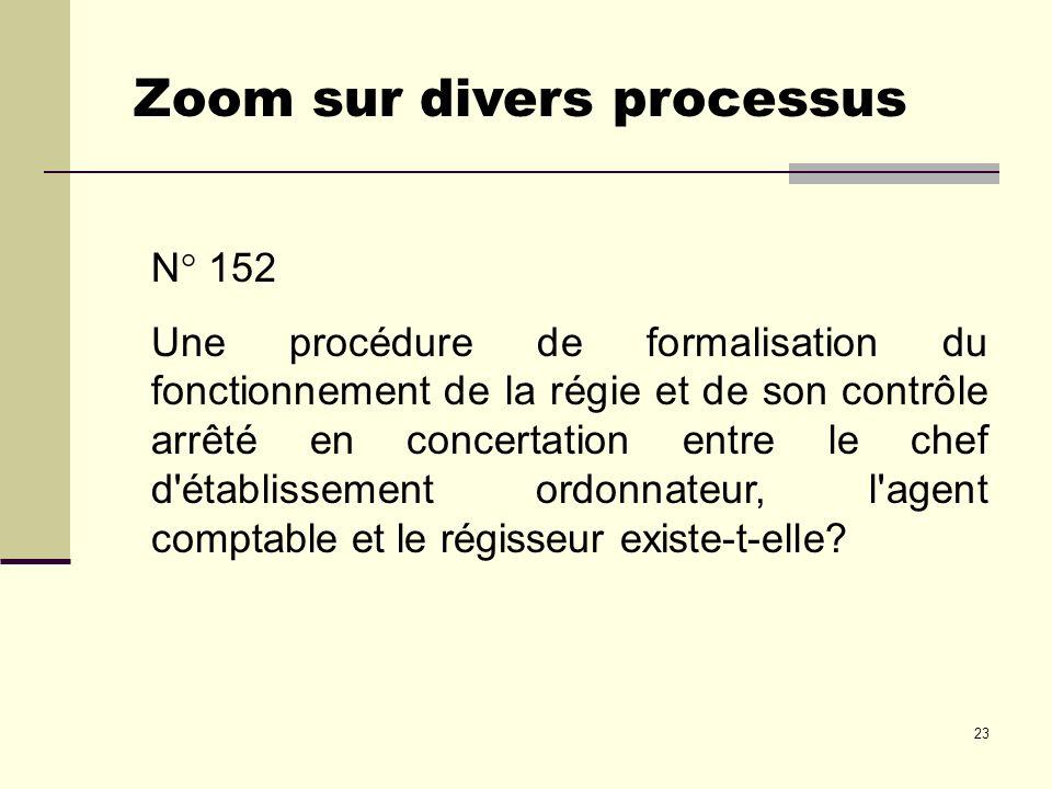 23 N° 152 Une procédure de formalisation du fonctionnement de la régie et de son contrôle arrêté en concertation entre le chef d'établissement ordonna