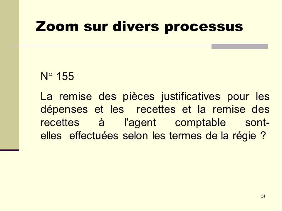 24 N° 155 La remise des pièces justificatives pour les dépenses et les recettes et la remise des recettes à l'agent comptable sont- elles effectuées s