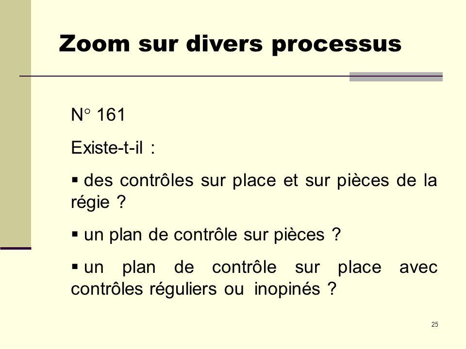 25 N° 161 Existe-t-il : des contrôles sur place et sur pièces de la régie ? un plan de contrôle sur pièces ? un plan de contrôle sur place avec contrô