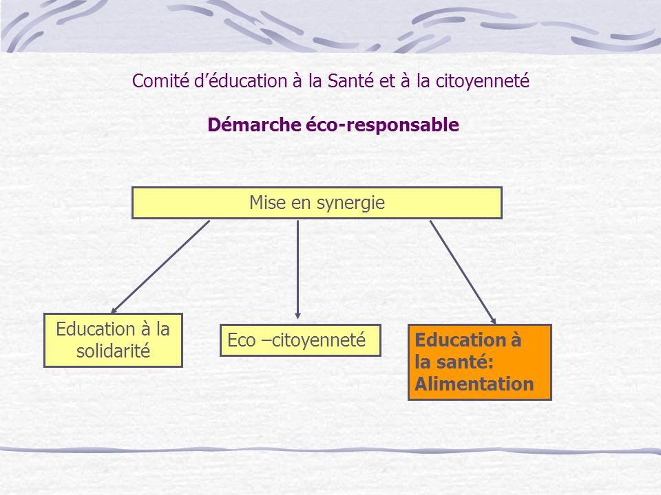 Comité déducation à la Santé et à la citoyenneté Démarche éco-responsable Mise en synergie Education à la solidarité Eco –citoyennetéEducation à la sa