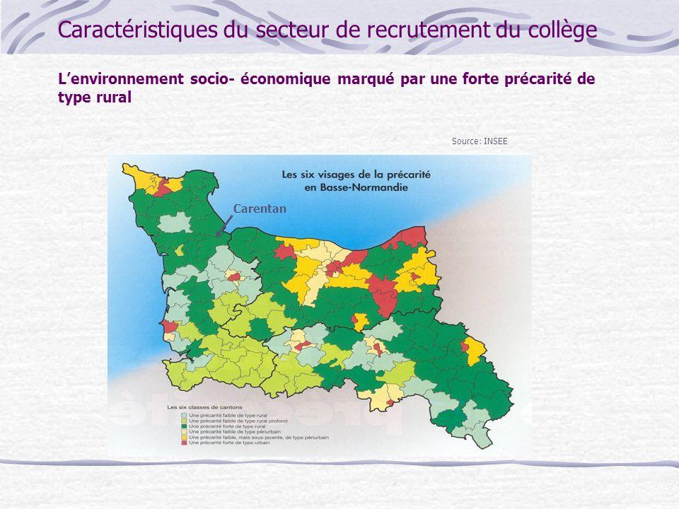 Caractéristiques du secteur de recrutement du collège Lenvironnement socio- économique marqué par une forte précarité de type rural Carentan Source: I