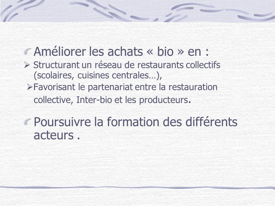 Améliorer les achats « bio » en : Structurant un réseau de restaurants collectifs (scolaires, cuisines centrales…), Favorisant le partenariat entre la