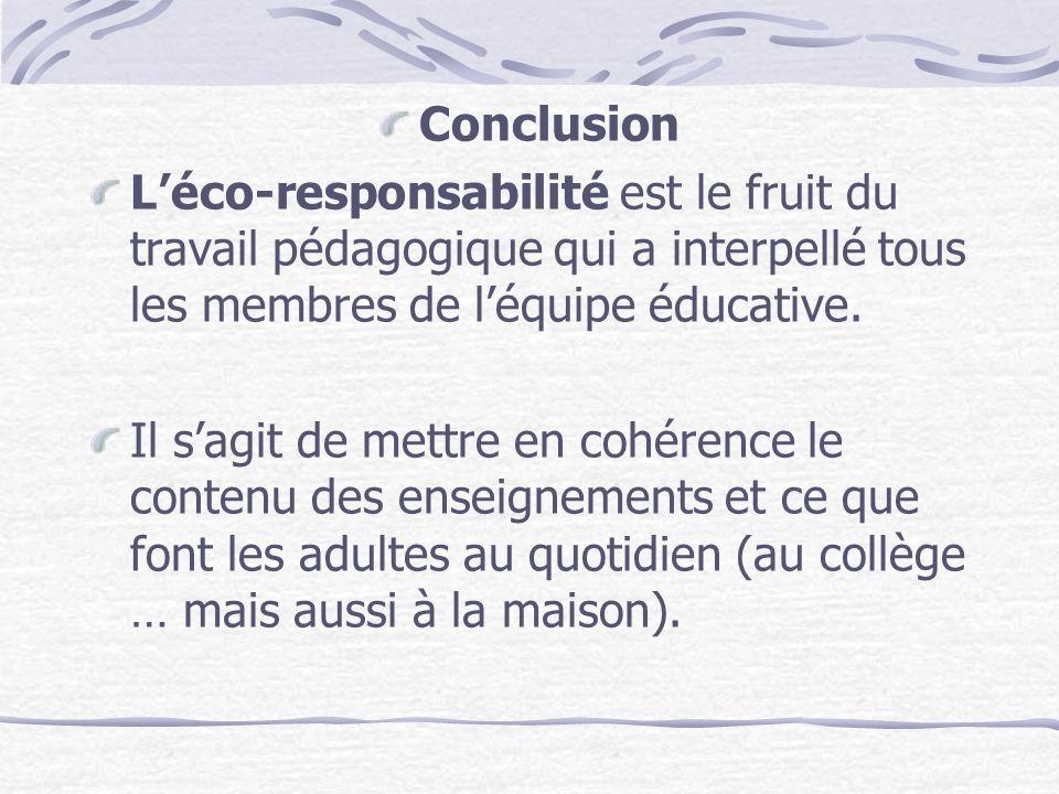 Conclusion Léco-responsabilité est le fruit du travail pédagogique qui a interpellé tous les membres de léquipe éducative. Il sagit de mettre en cohér