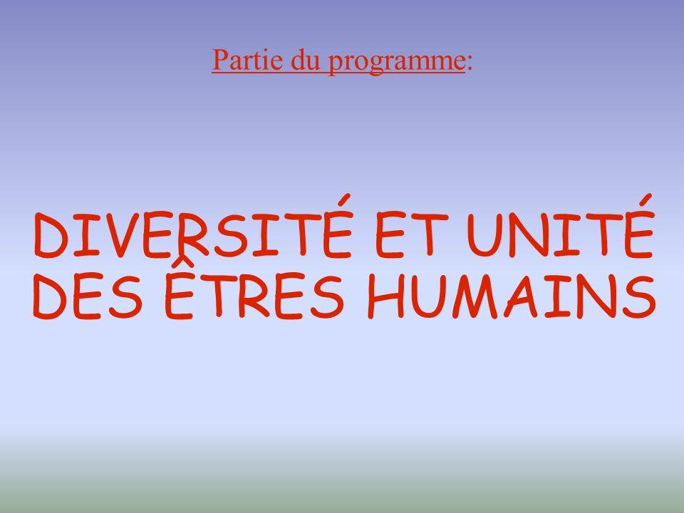 Partie du programme: DIVERSITÉ ET UNITÉ DES ÊTRES HUMAINS
