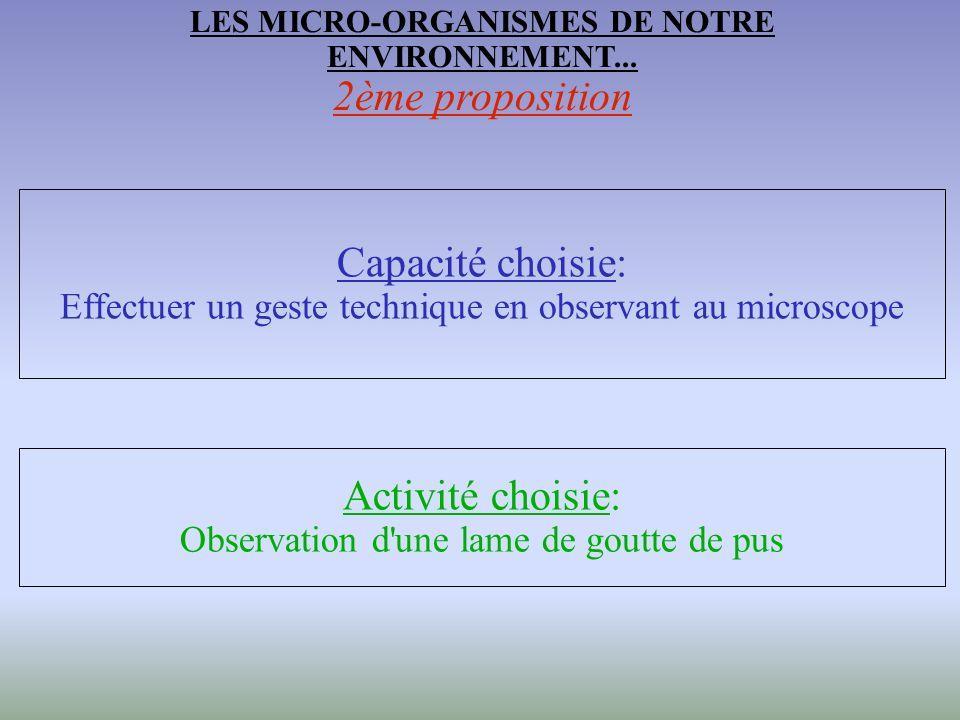 Capacité choisie: Effectuer un geste technique en observant au microscope Activité choisie: Observation d une lame de goutte de pus LES MICRO-ORGANISMES DE NOTRE ENVIRONNEMENT...