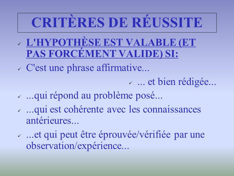 CRITÈRES DE RÉUSSITE L HYPOTHÈSE EST VALABLE (ET PAS FORCÉMENT VALIDE) SI: C est une phrase affirmative......