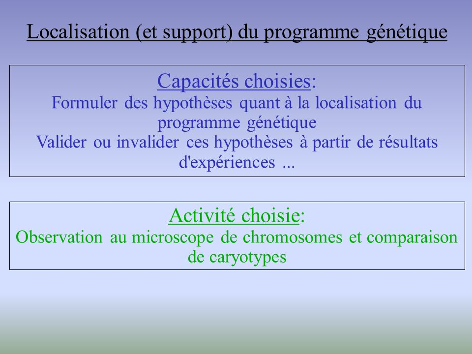 Capacité choisie: Décrire le comportement d une grandeur pour comprendre l accroissement de la production d anticorps à la suite de contacts successifs avec un antigène....