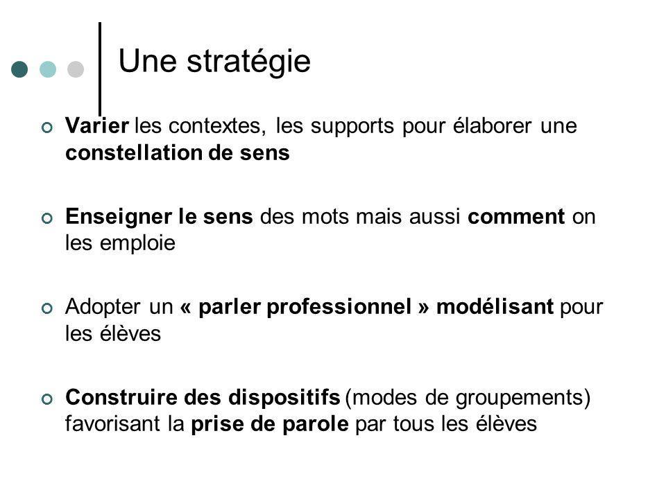 Une stratégie Varier les contextes, les supports pour élaborer une constellation de sens Enseigner le sens des mots mais aussi comment on les emploie