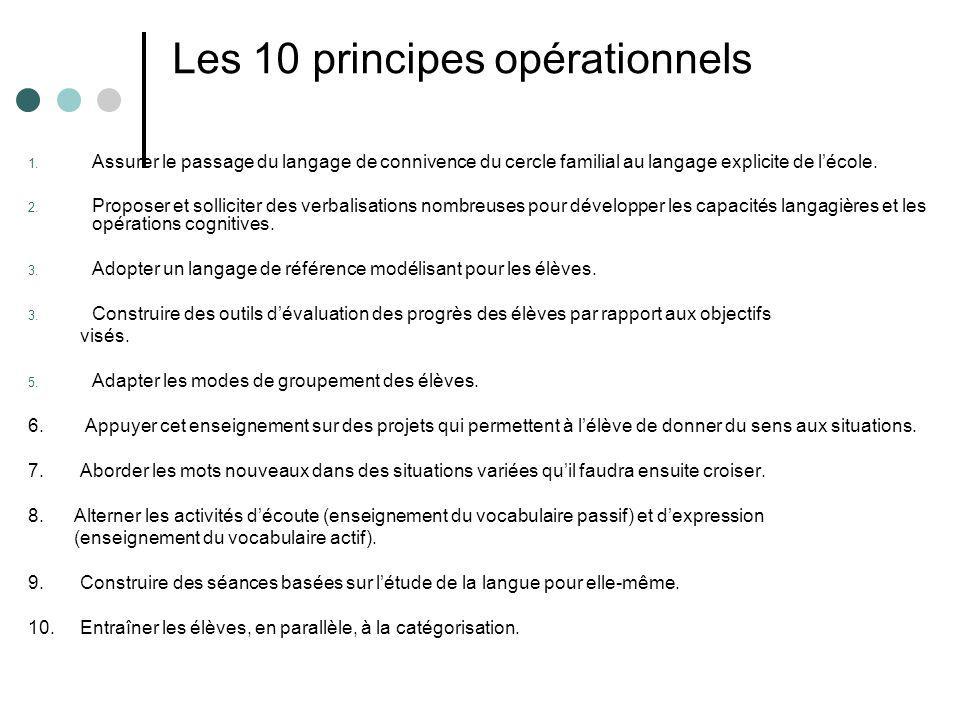 Les 10 principes opérationnels 1. Assurer le passage du langage de connivence du cercle familial au langage explicite de lécole. 2. Proposer et sollic