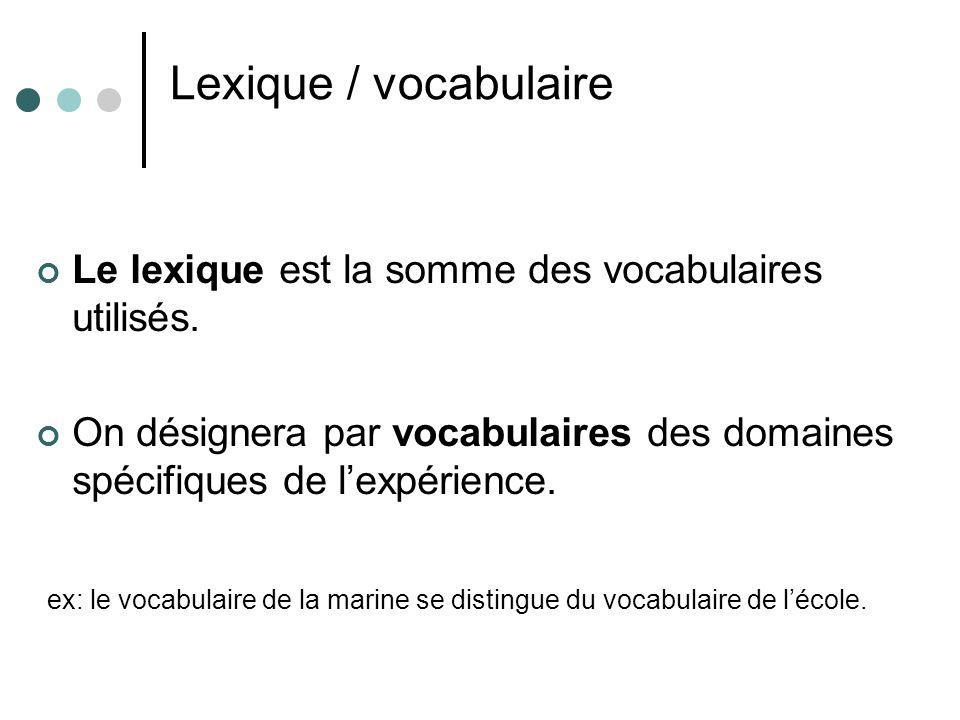 Lexique / vocabulaire Le lexique est la somme des vocabulaires utilisés. On désignera par vocabulaires des domaines spécifiques de lexpérience. ex: le