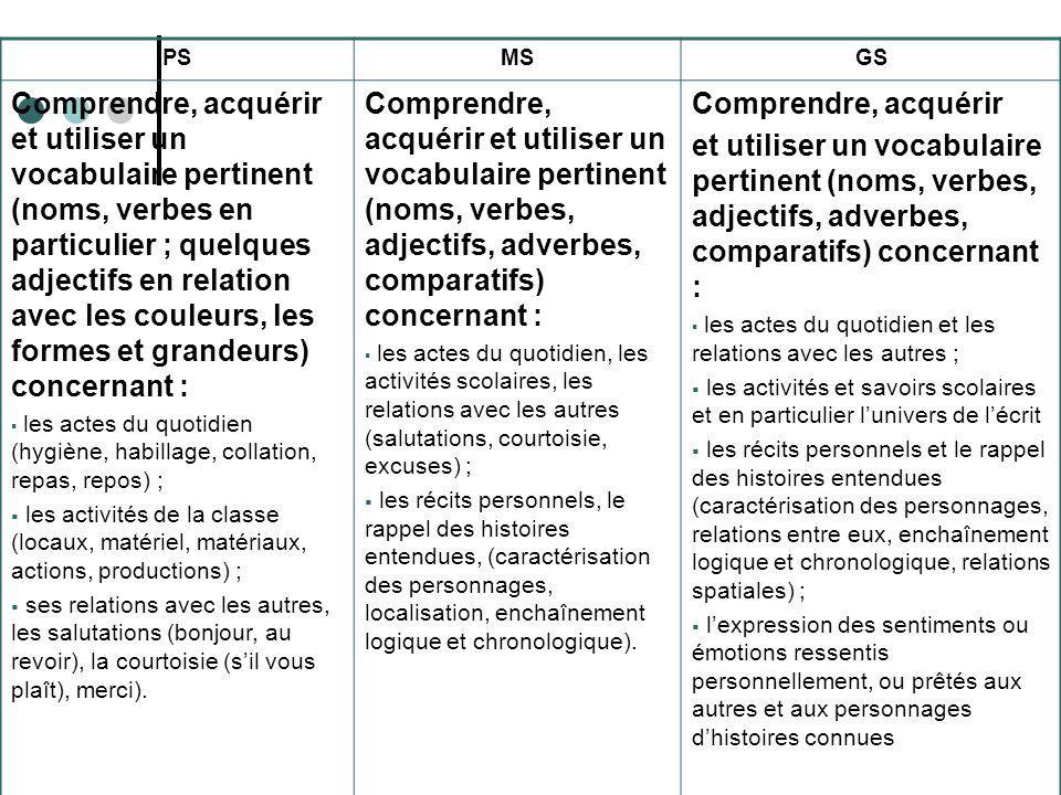 PSMSGS Comprendre, acquérir et utiliser un vocabulaire pertinent (noms, verbes en particulier ; quelques adjectifs en relation avec les couleurs, les