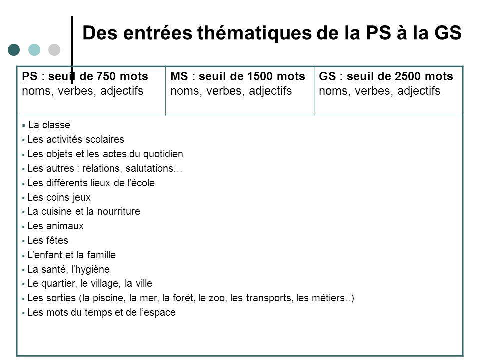 Des entrées thématiques de la PS à la GS PS : seuil de 750 mots noms, verbes, adjectifs MS : seuil de 1500 mots noms, verbes, adjectifs GS : seuil de