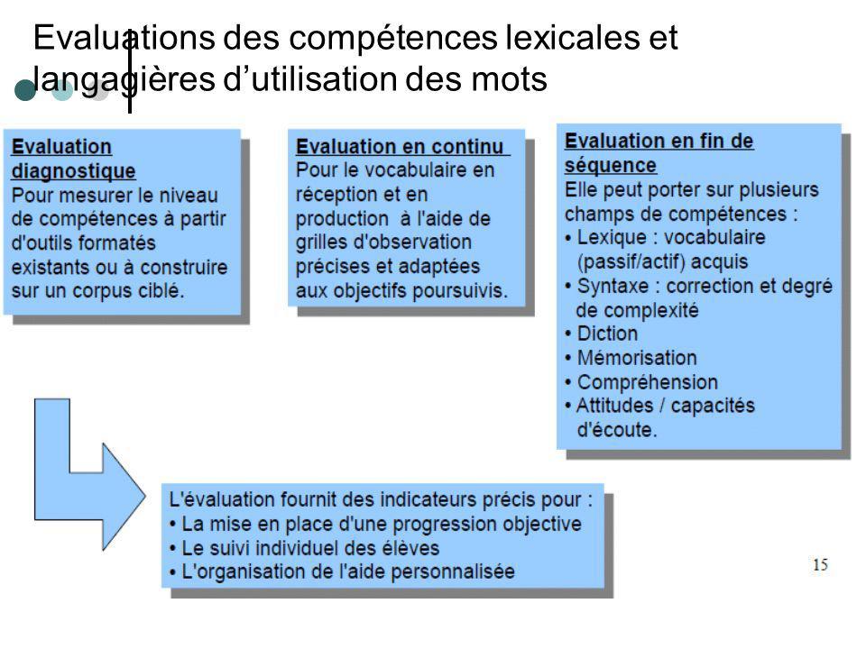 Evaluations des compétences lexicales et langagières dutilisation des mots