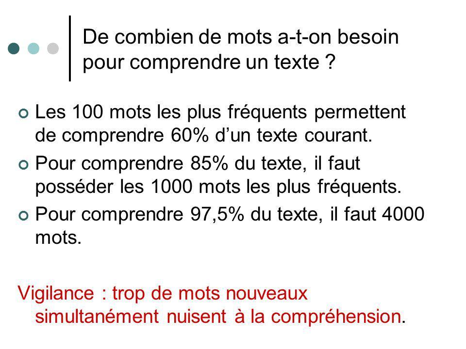 De combien de mots a-t-on besoin pour comprendre un texte ? Les 100 mots les plus fréquents permettent de comprendre 60% dun texte courant. Pour compr