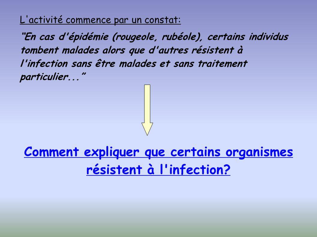 L activité commence par un constat: Comment expliquer que certains organismes résistent à l infection.