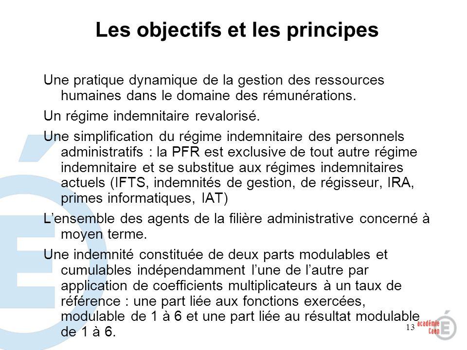 13 Les objectifs et les principes Une pratique dynamique de la gestion des ressources humaines dans le domaine des rémunérations. Un régime indemnitai