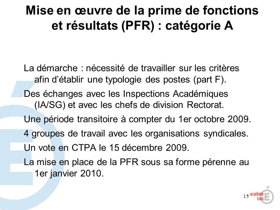 15 La démarche : nécessité de travailler sur les critères afin détablir une typologie des postes (part F). Des échanges avec les Inspections Académiqu