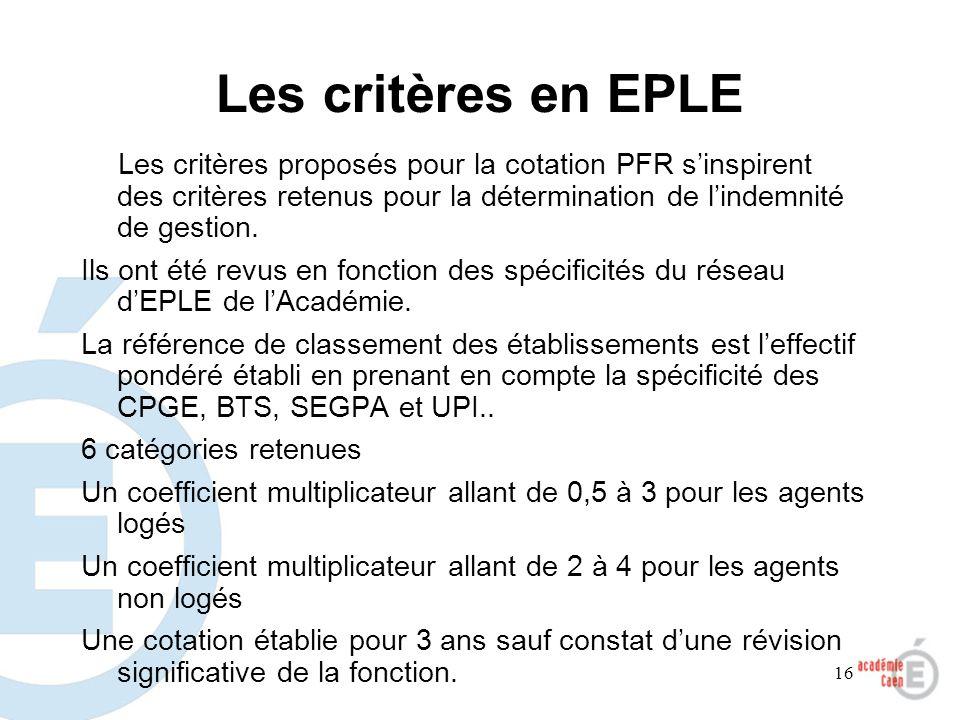16 Les critères en EPLE Les critères proposés pour la cotation PFR sinspirent des critères retenus pour la détermination de lindemnité de gestion. Ils