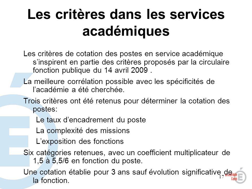 17 Les critères dans les services académiques Les critères de cotation des postes en service académique sinspirent en partie des critères proposés par