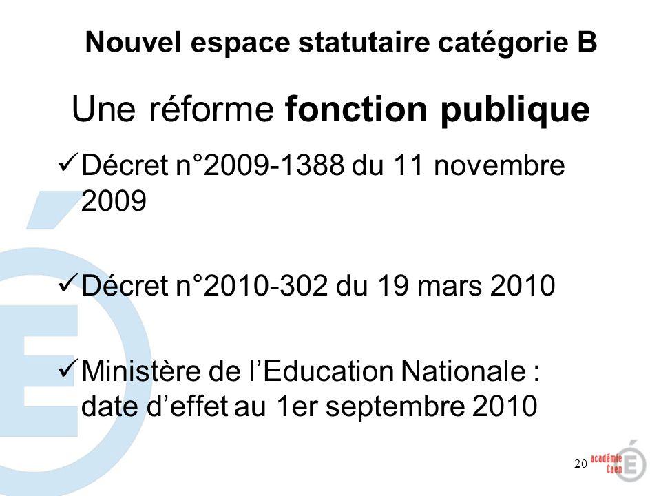 20 Une réforme fonction publique Décret n°2009-1388 du 11 novembre 2009 Décret n°2010-302 du 19 mars 2010 Ministère de lEducation Nationale : date def